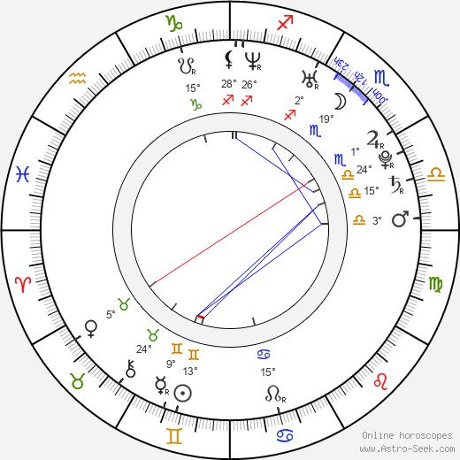 Amelia Warner birth chart, biography, wikipedia 2019, 2020