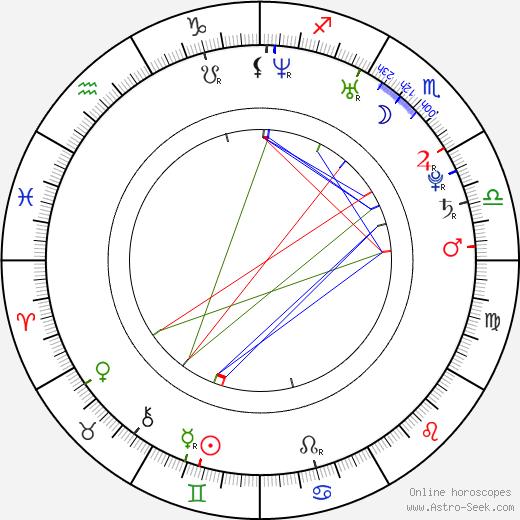 Amelia Warner astro natal birth chart, Amelia Warner horoscope, astrology