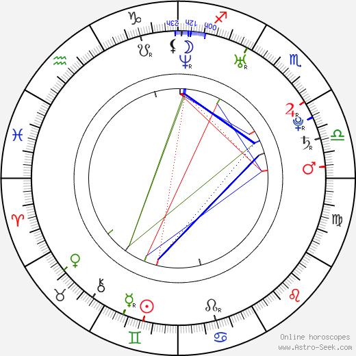 Эми Натталл Amy Nuttall день рождения гороскоп, Amy Nuttall Натальная карта онлайн