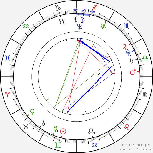 Ania Bukstein tema natale, oroscopo, Ania Bukstein oroscopi gratuiti, astrologia