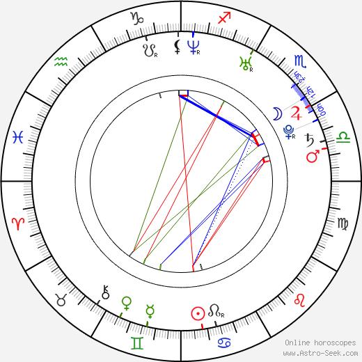 Ashley Walters birth chart, Ashley Walters astro natal horoscope, astrology
