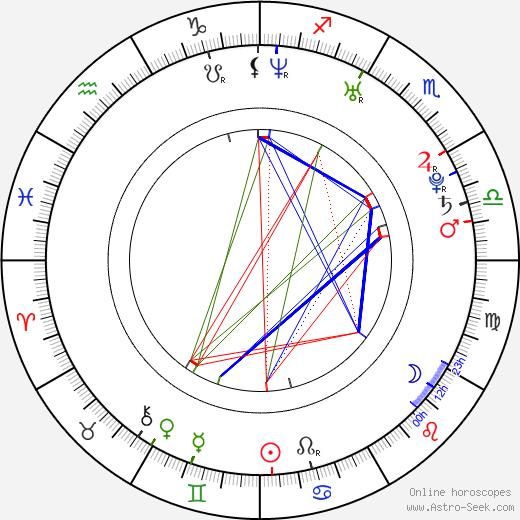 Bi Rain birth chart, Bi Rain astro natal horoscope, astrology
