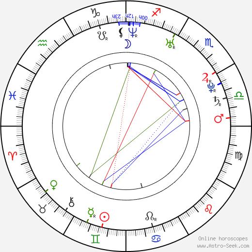 Cathy Baron astro natal birth chart, Cathy Baron horoscope, astrology