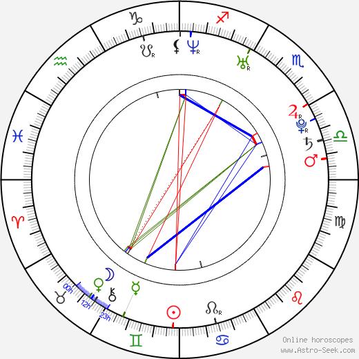 Chris Vermeulen tema natale, oroscopo, Chris Vermeulen oroscopi gratuiti, astrologia