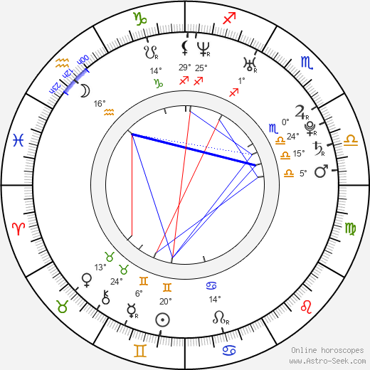 Diana Taurasi birth chart, biography, wikipedia 2019, 2020
