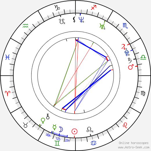 Example Elliot John Gleave день рождения гороскоп, Elliot John Gleave Натальная карта онлайн