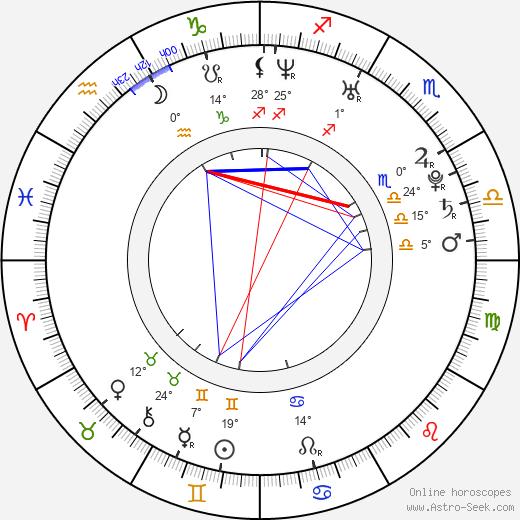 Elyse Sewell birth chart, biography, wikipedia 2019, 2020