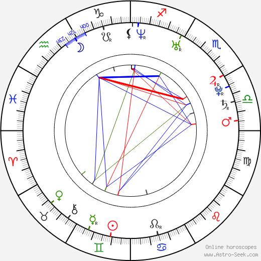 Elyse Sewell birth chart, Elyse Sewell astro natal horoscope, astrology