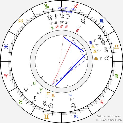 Gina Athans birth chart, biography, wikipedia 2018, 2019
