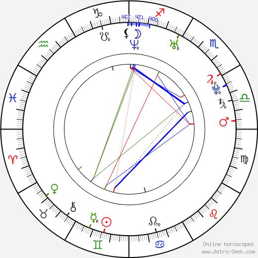 Gina Athans astro natal birth chart, Gina Athans horoscope, astrology