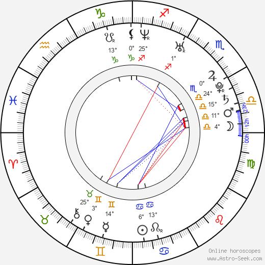 Gyu-woon Jung birth chart, biography, wikipedia 2018, 2019