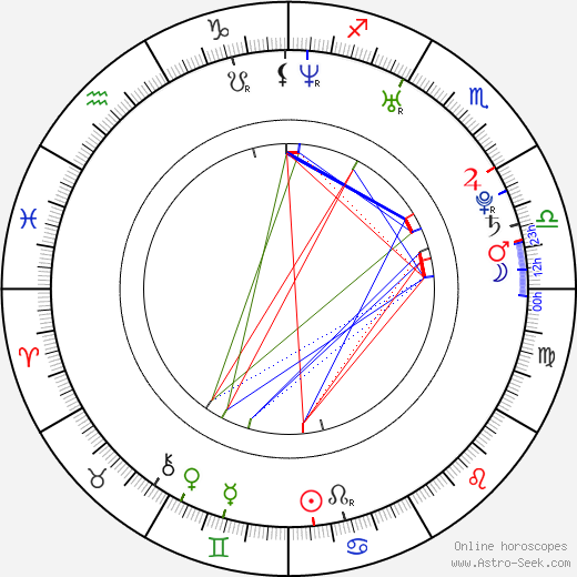 Gyu-woon Jung astro natal birth chart, Gyu-woon Jung horoscope, astrology