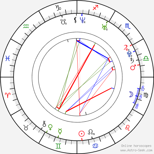 Ian Boo Khoo birth chart, Ian Boo Khoo astro natal horoscope, astrology