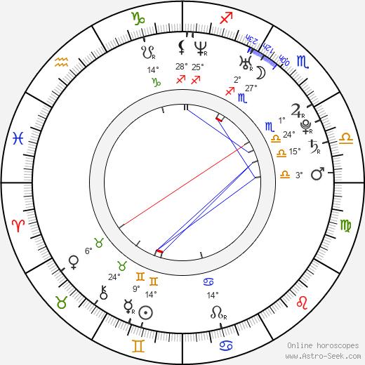 In-na Yoo birth chart, biography, wikipedia 2020, 2021