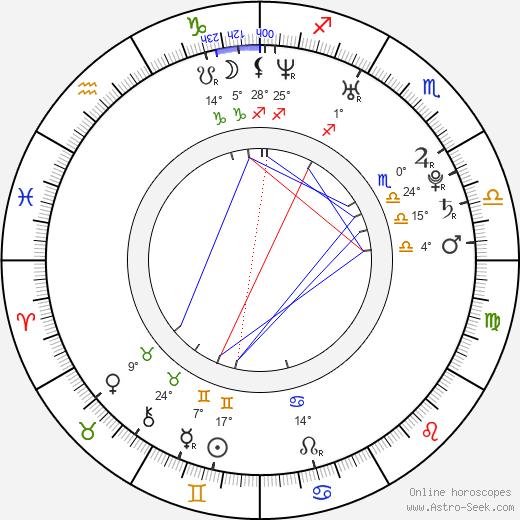 Irina Lazareanu tema natale, biography, Biografia da Wikipedia 2020, 2021