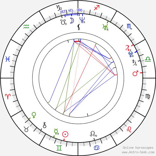 Irina Lazareanu tema natale, oroscopo, Irina Lazareanu oroscopi gratuiti, astrologia