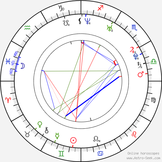 Jae-kyeong Seo astro natal birth chart, Jae-kyeong Seo horoscope, astrology