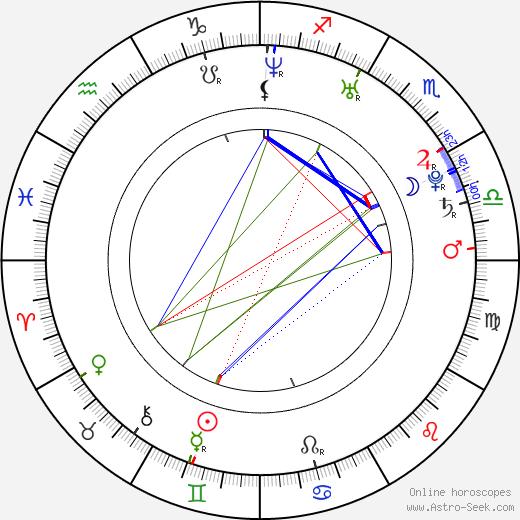 Jewel Staite astro natal birth chart, Jewel Staite horoscope, astrology