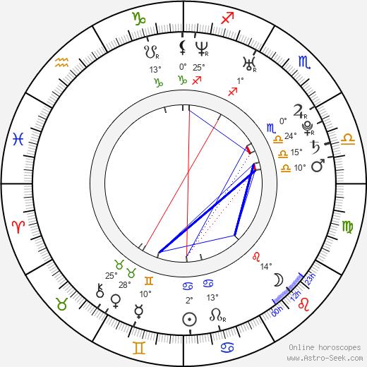 Joanna Kulig birth chart, biography, wikipedia 2020, 2021