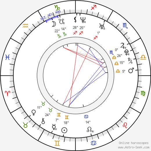 Jose Perez birth chart, biography, wikipedia 2019, 2020