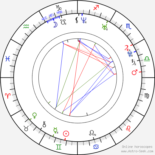 Jose Perez astro natal birth chart, Jose Perez horoscope, astrology