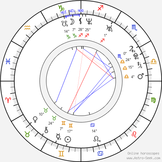 Josh Pence birth chart, biography, wikipedia 2018, 2019