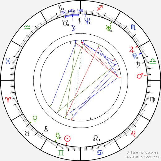 Josh Pence astro natal birth chart, Josh Pence horoscope, astrology
