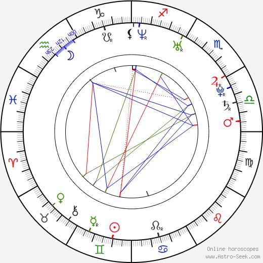 Jun-seok Heo tema natale, oroscopo, Jun-seok Heo oroscopi gratuiti, astrologia
