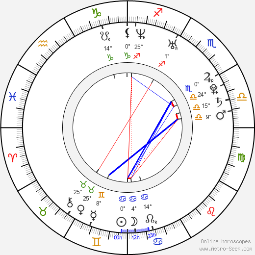 Jussie Smollett birth chart, biography, wikipedia 2019, 2020
