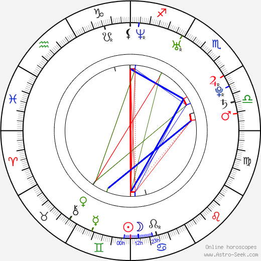 Jussie Smollett birth chart, Jussie Smollett astro natal horoscope, astrology