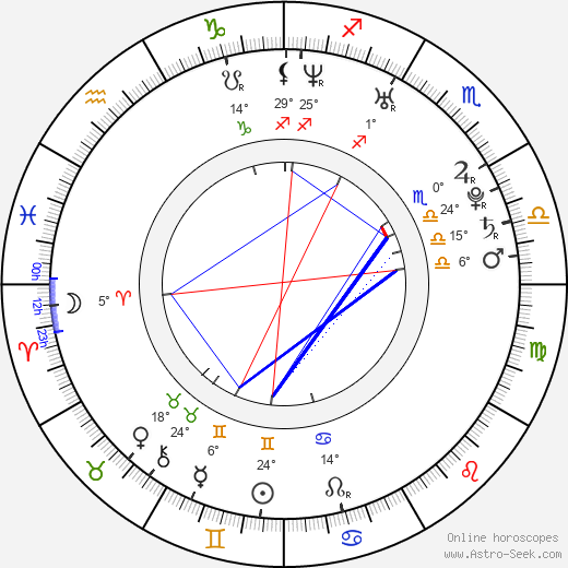Kristen Ruhlin birth chart, biography, wikipedia 2019, 2020