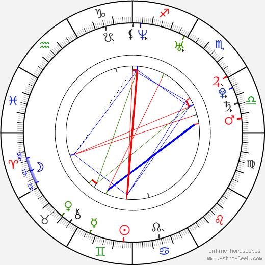 Marshall Cook tema natale, oroscopo, Marshall Cook oroscopi gratuiti, astrologia