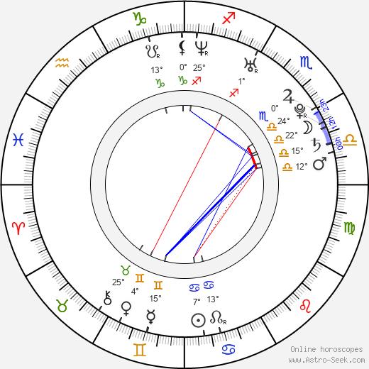 Matthew Mercer birth chart, biography, wikipedia 2019, 2020
