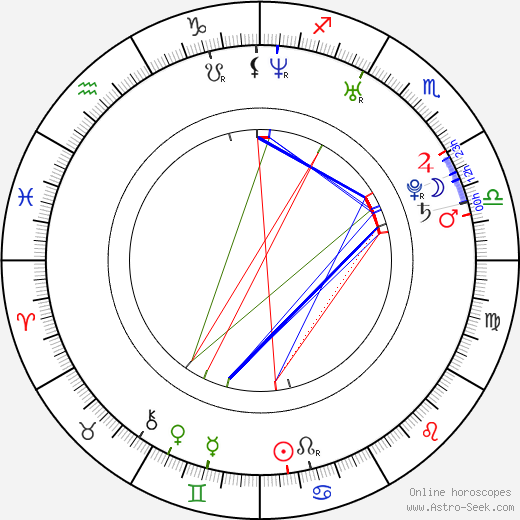 Matthew Mercer astro natal birth chart, Matthew Mercer horoscope, astrology
