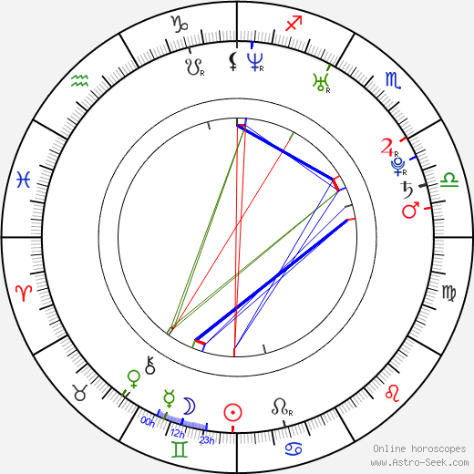 Necar Zadegan tema natale, oroscopo, Necar Zadegan oroscopi gratuiti, astrologia