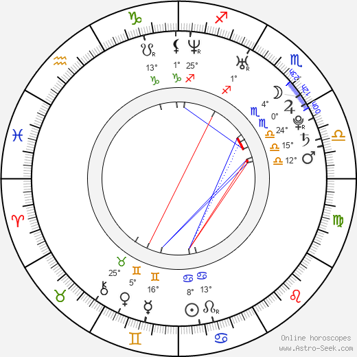 Ozan Akbaba birth chart, biography, wikipedia 2018, 2019