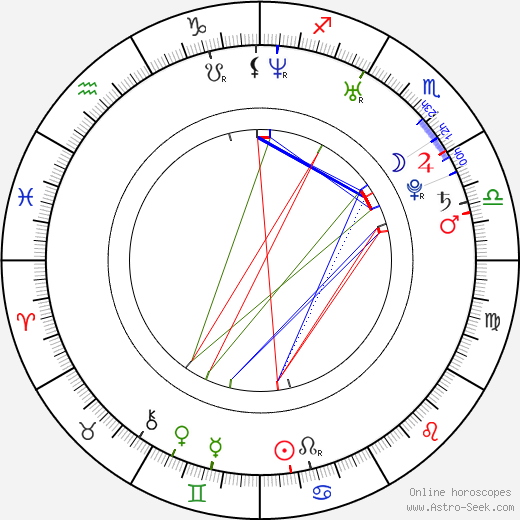 Ozan Akbaba astro natal birth chart, Ozan Akbaba horoscope, astrology