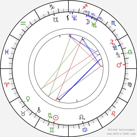 Scott Speer день рождения гороскоп, Scott Speer Натальная карта онлайн