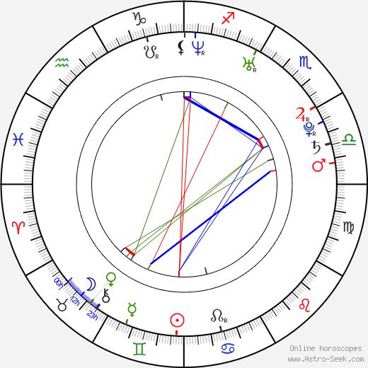 Sean Conant день рождения гороскоп, Sean Conant Натальная карта онлайн