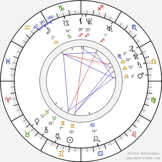 Tara Lipinski birth chart, biography, wikipedia 2020, 2021