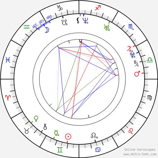 Tara Lipinski birth chart, Tara Lipinski astro natal horoscope, astrology