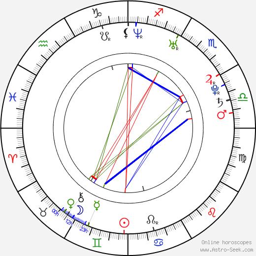 Vladimír Pončák tema natale, oroscopo, Vladimír Pončák oroscopi gratuiti, astrologia