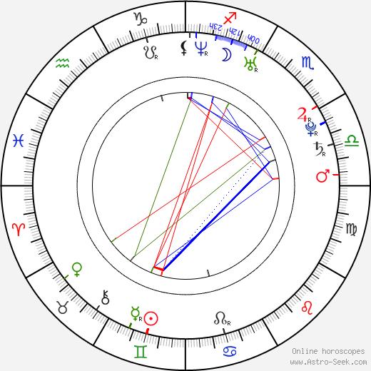 Yasemin Hadivent birth chart, Yasemin Hadivent astro natal horoscope, astrology