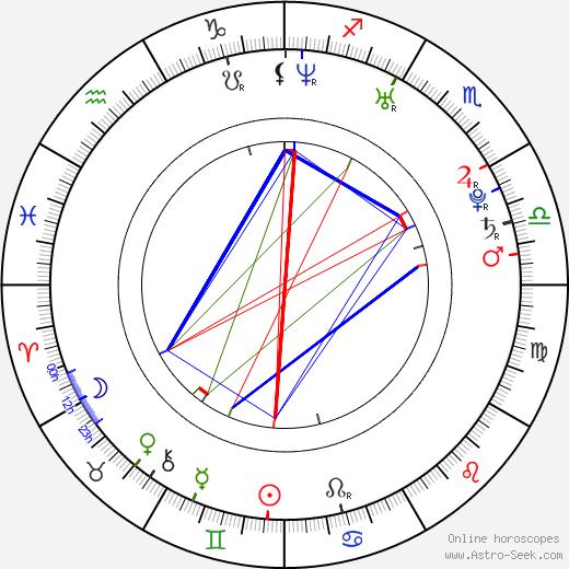 Zuzana Kajnarová tema natale, oroscopo, Zuzana Kajnarová oroscopi gratuiti, astrologia
