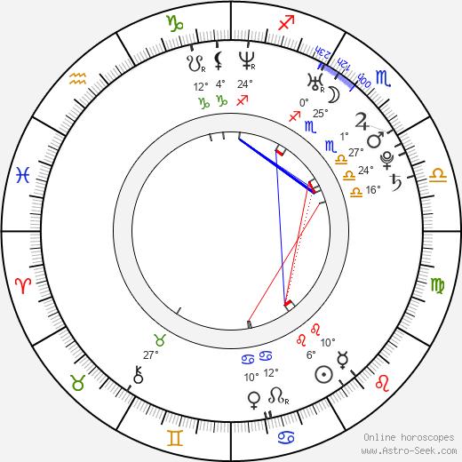 Allison Mack birth chart, biography, wikipedia 2018, 2019