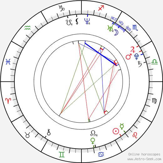 Allison Mack astro natal birth chart, Allison Mack horoscope, astrology