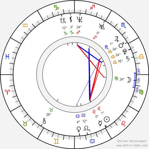Anna Paquin birth chart, biography, wikipedia 2018, 2019