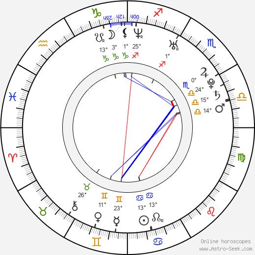 Asaf Korman birth chart, biography, wikipedia 2020, 2021