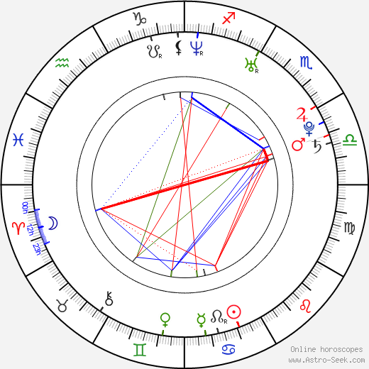 Aya Cash tema natale, oroscopo, Aya Cash oroscopi gratuiti, astrologia