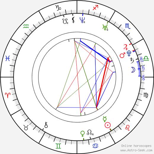 Brad Renfro astro natal birth chart, Brad Renfro horoscope, astrology